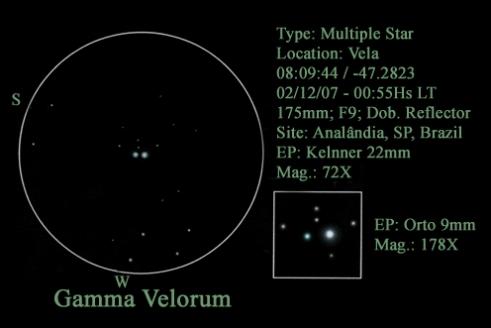 Gamma Velorum