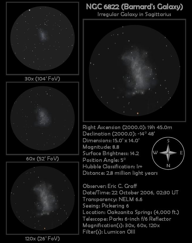 An Irregularity in the Local Group – Astronomy Sketch of ...