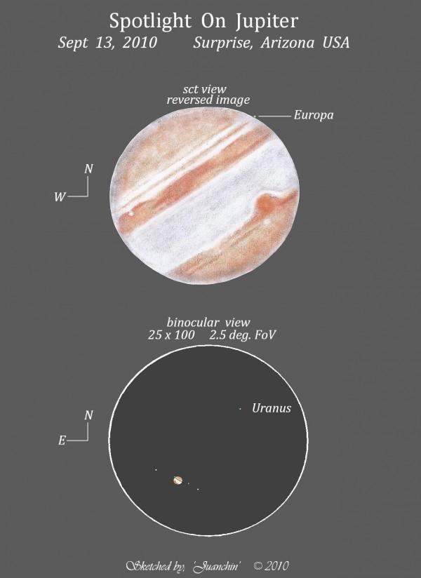 Jupiter Meets Uranus