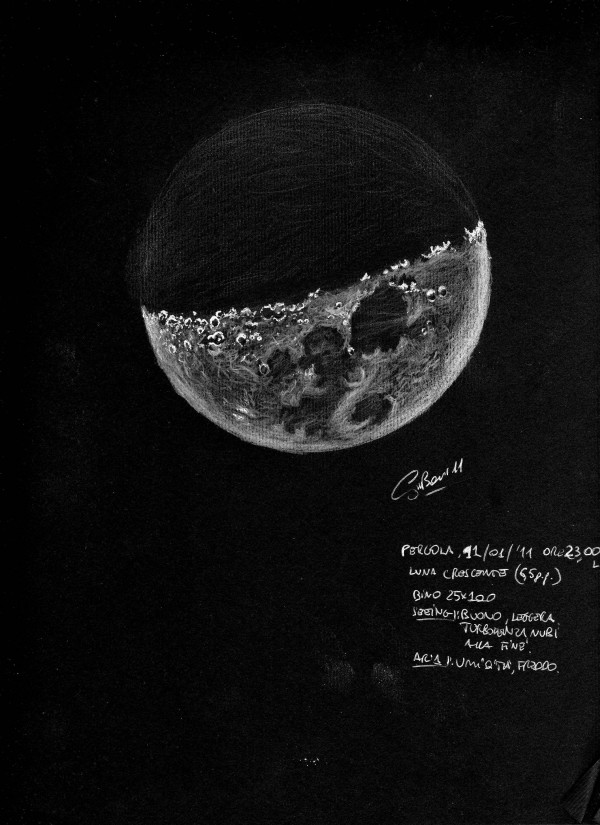 how to draw moon craters