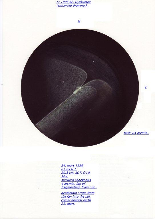 C/1996 B2 (Hyakutake)