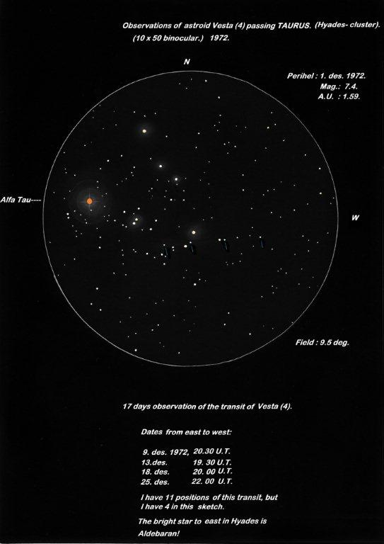 Vesta and The Hyades