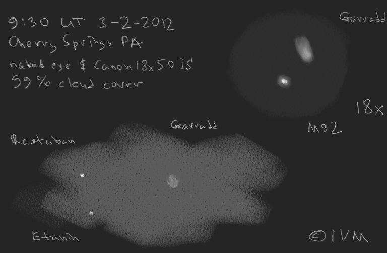 Comet Garradd and Messier 92