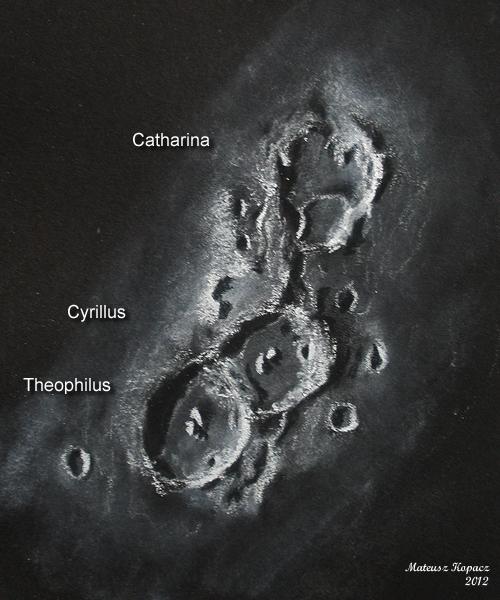 Theophilus, Cyrillus, Catharina