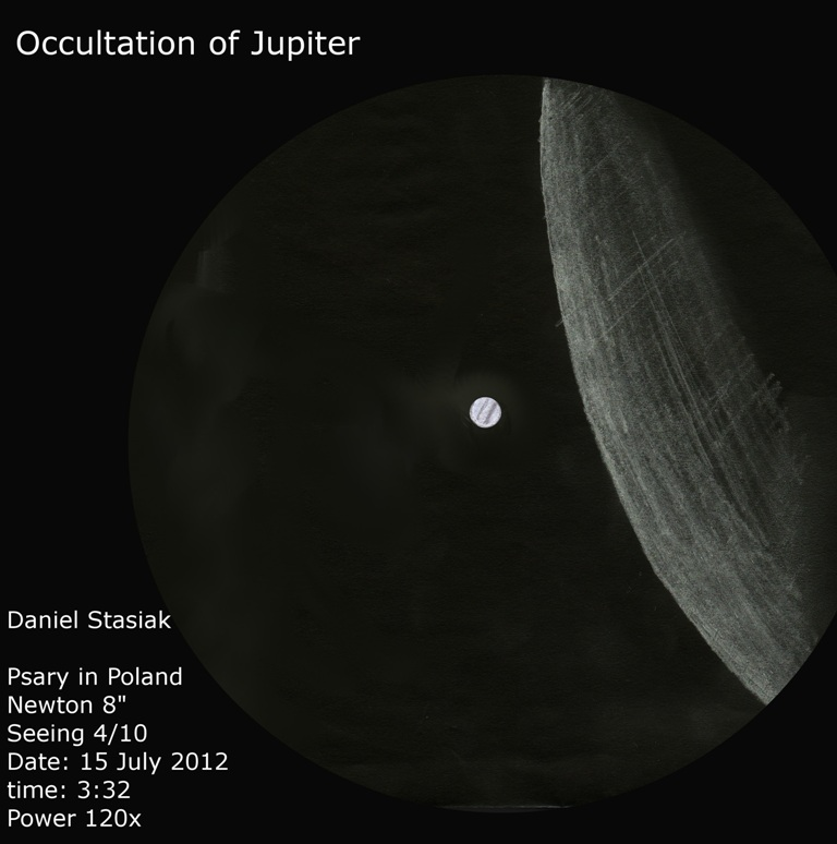 Occultation of Jupiter