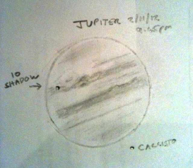 Jupiter, Io Transit
