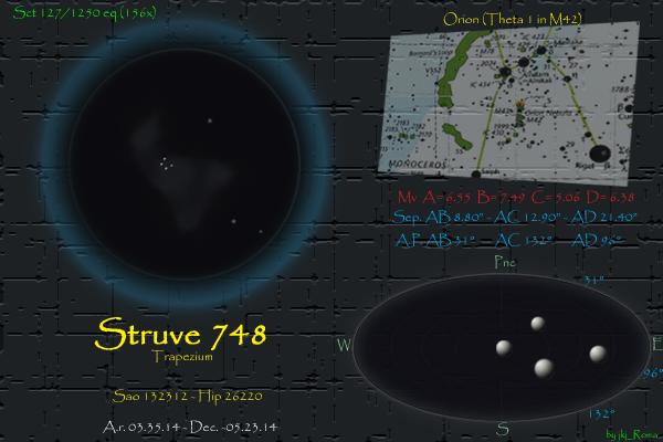 Struve 748 - Trapezium