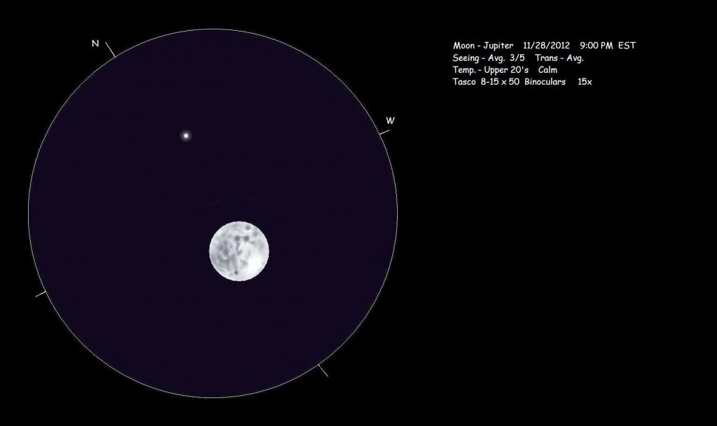 Moon and Jupiter - November 28, 2012
