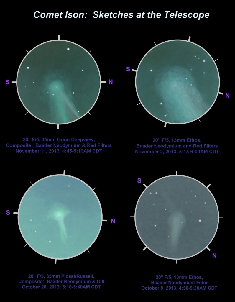 Comet C/2012 S1 (ISON) - October-November, 2013