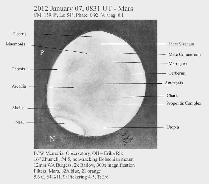 Mars - January 7, 2012