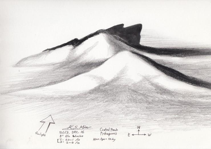 Pythagoras Central Peak