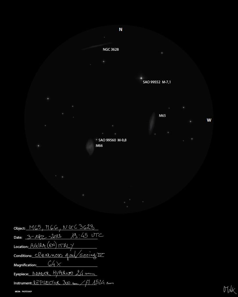 Messier 65, Messier 66, NGC 3628