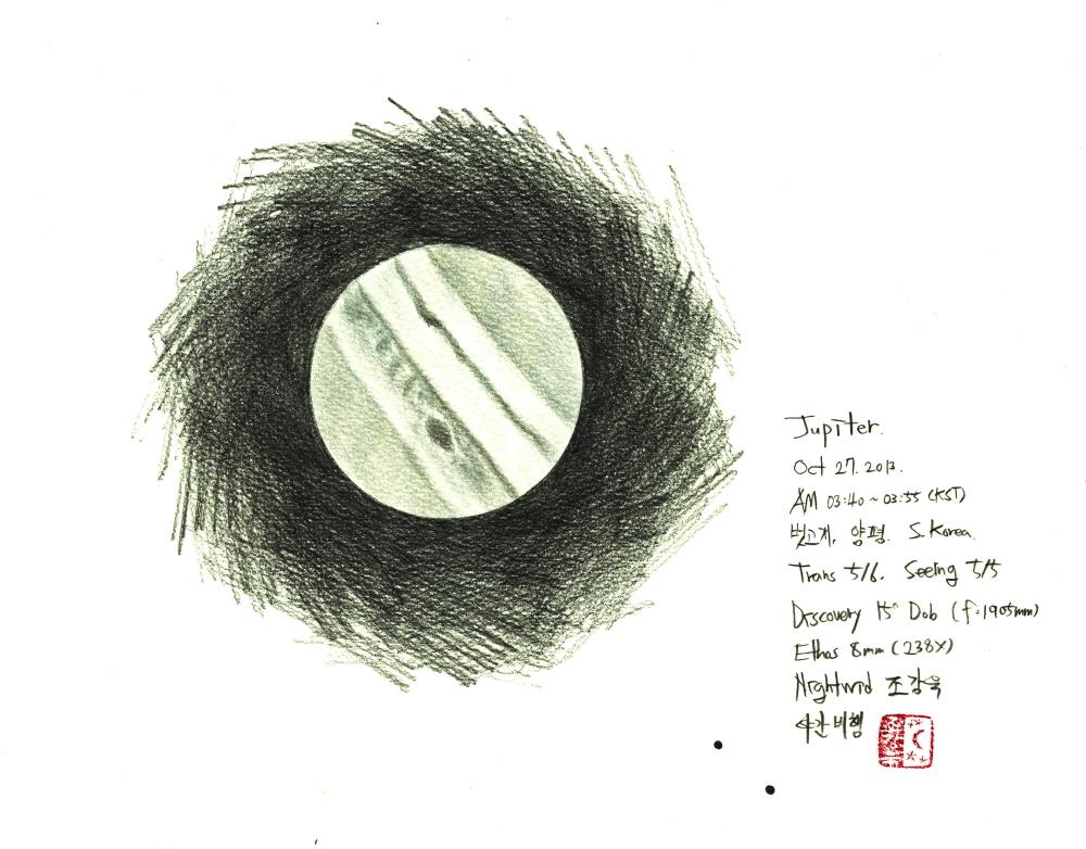 Jupiter - October 27, 2013