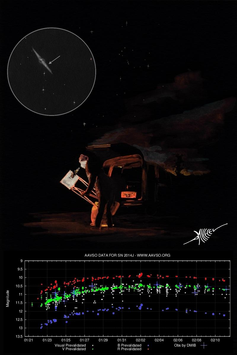 SN 2014J in M82 - February 2, 2014