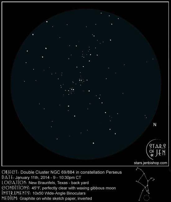 NGC 869 and 884