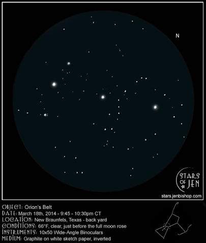 The Orion Belt Asterism