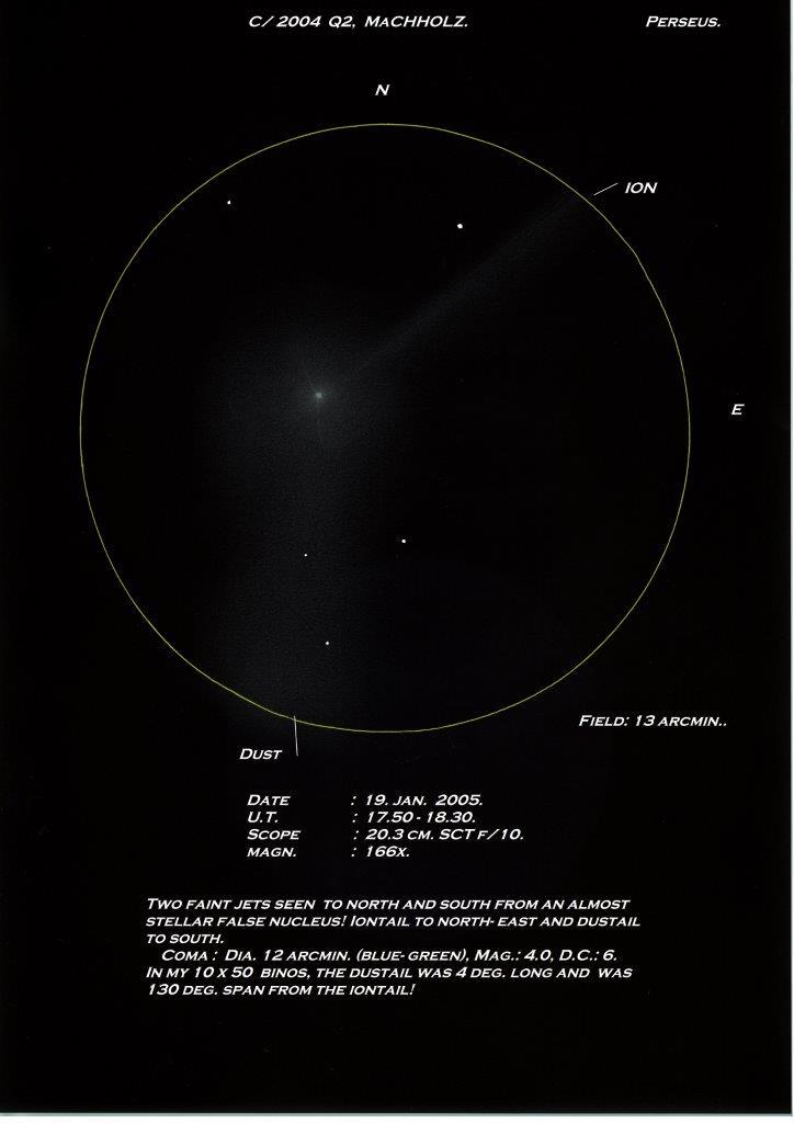 Comet C/ 2004 Q2 (Machholz) - January 19, 2005