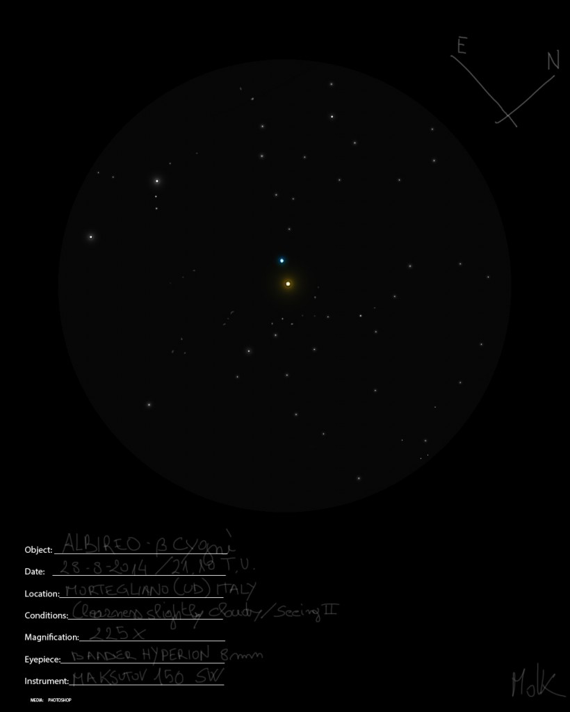 Albireo, a double star in the constellation Cygnus