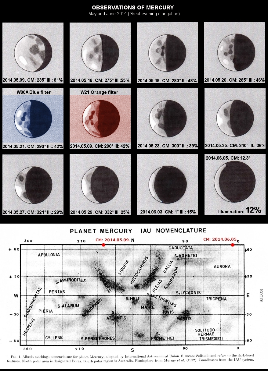 The Great Elongation of Mercury - May and June 2014