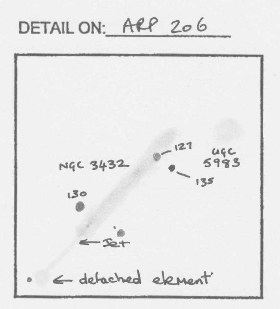 Detail sketch showing the nomenclature and location of the components of the Arp 206 system