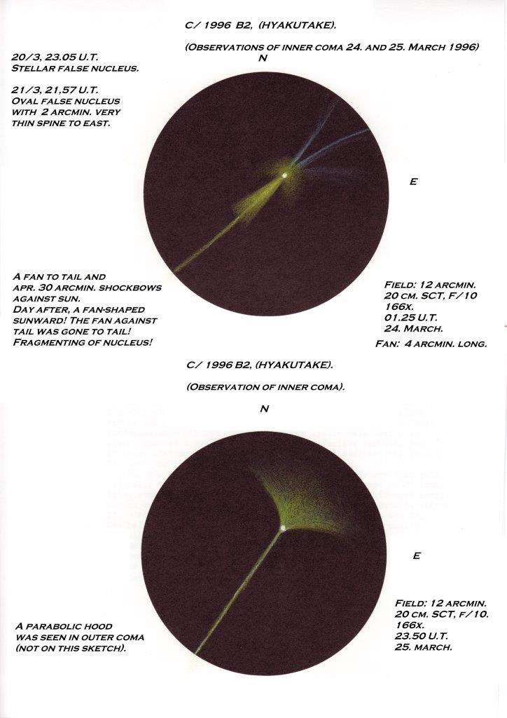 Comet C/1996 B2 (Hyakutake), observations of the inner coma -March 24 and 25, 1996