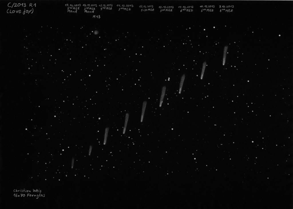 The comet C/2013 R1 (Lovejoy) during the month of December 2014