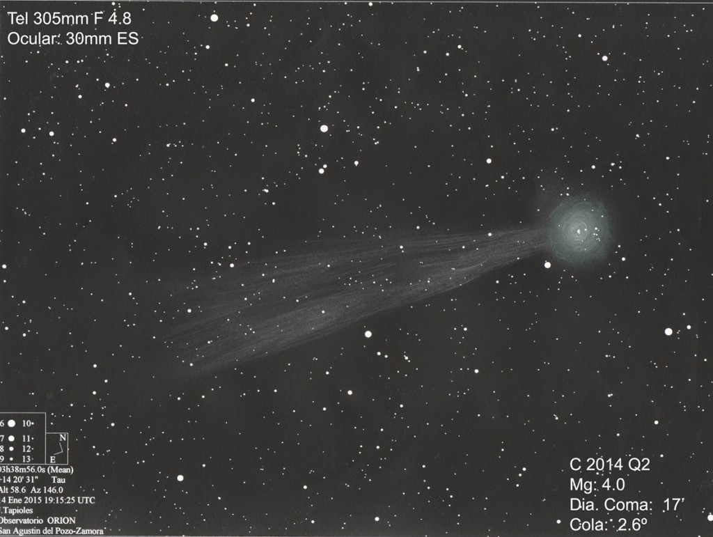 C/2014 Q2 (Lovejoy) - January 14, 2015