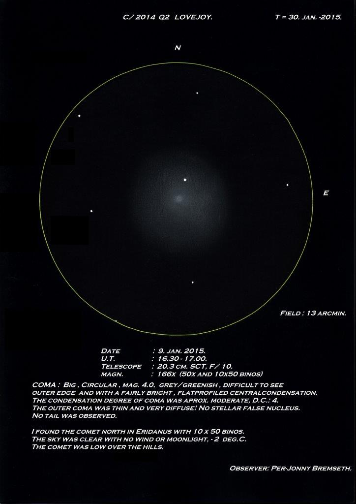 Comet C/2014 Q2 (Lovejoy) - January 9, 2015