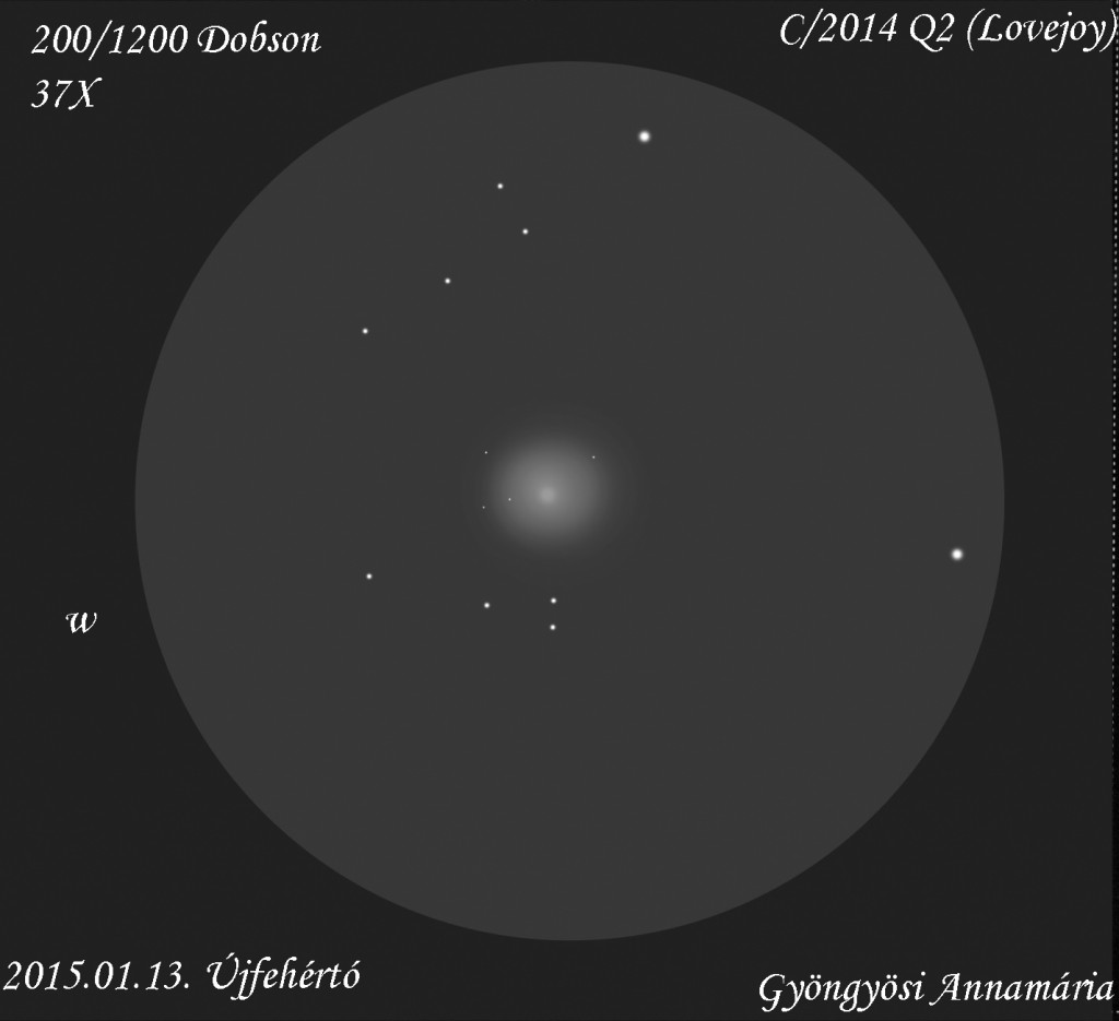 C/2014 Q2 (Lovejoy) - January 13, 2015