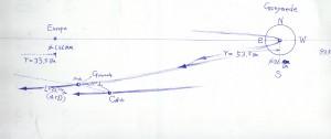 KSMin_Diagram2