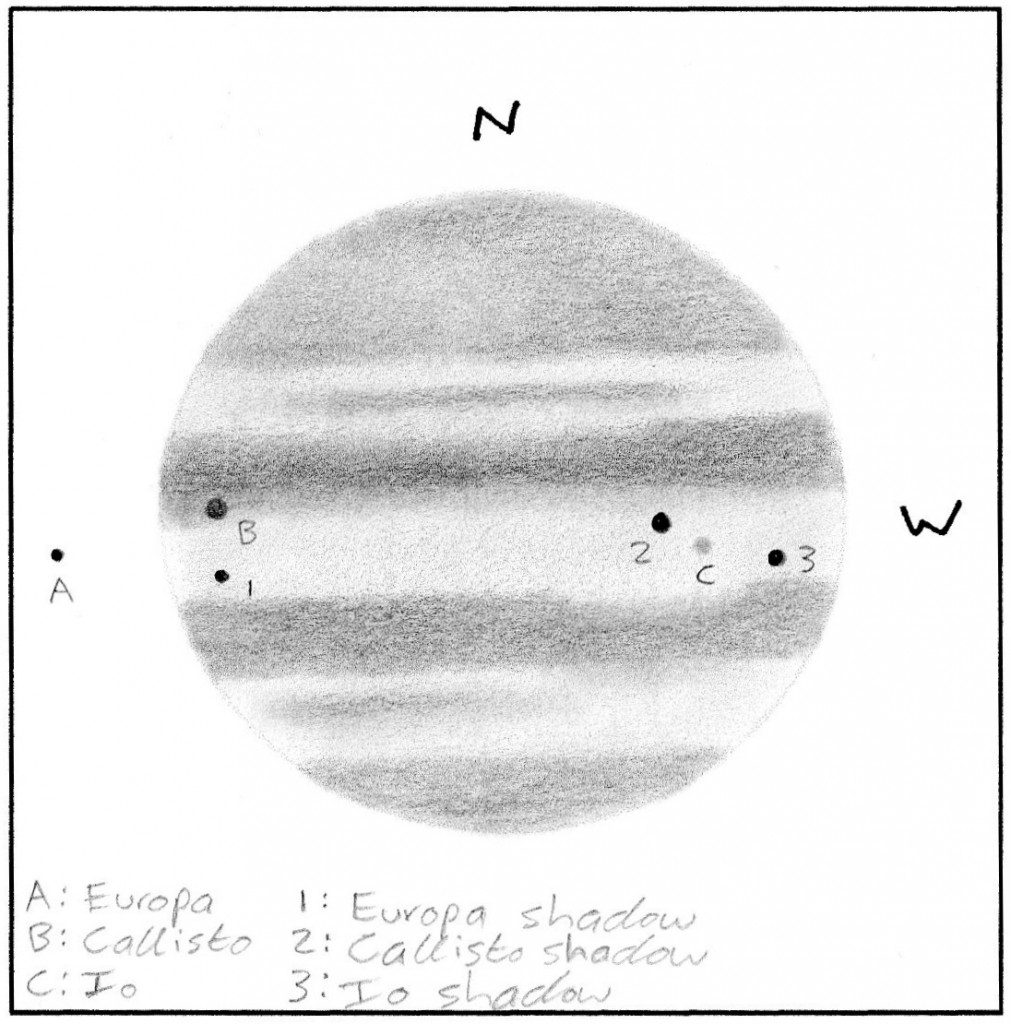 Jupiter triple shadow transit - 24 January 2015