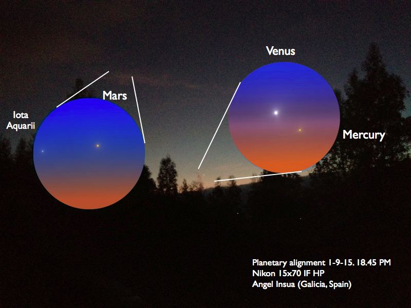Mercury, Venus, Mars - 9 January 2015