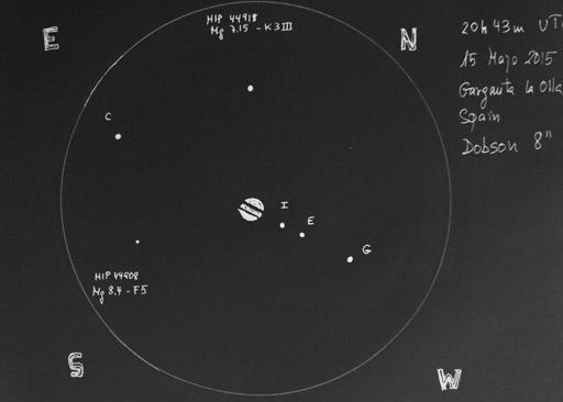 Jupiter - 15 May 2015