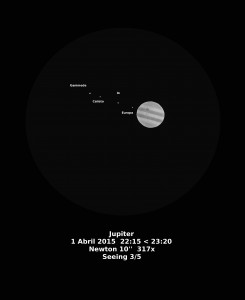 Jupiter and Moons - 1 April 2015